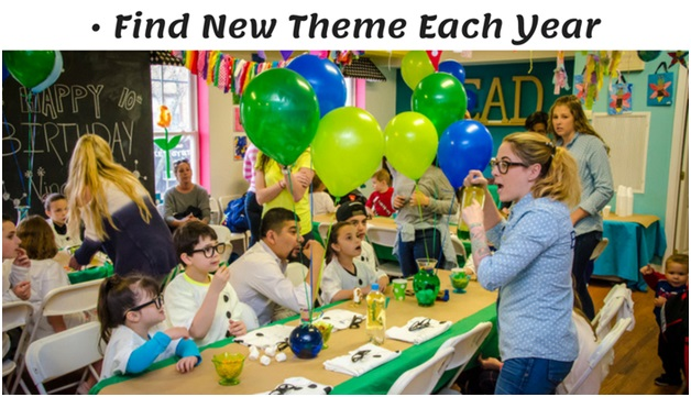 Find New Theme Each Year